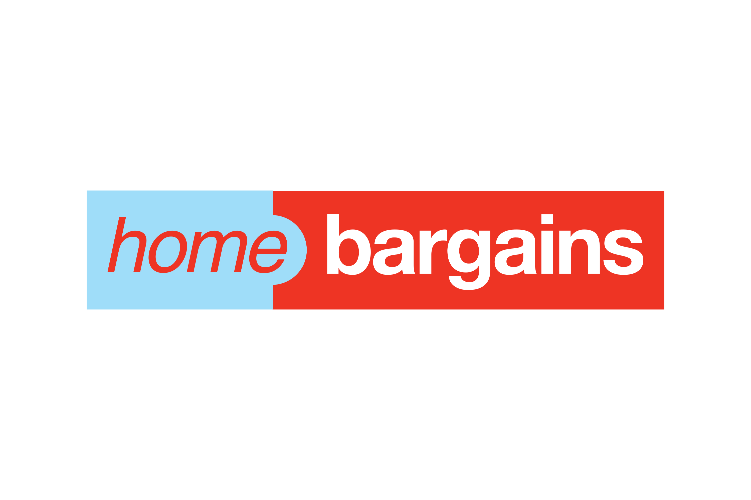 Our Customers - Home Bargains