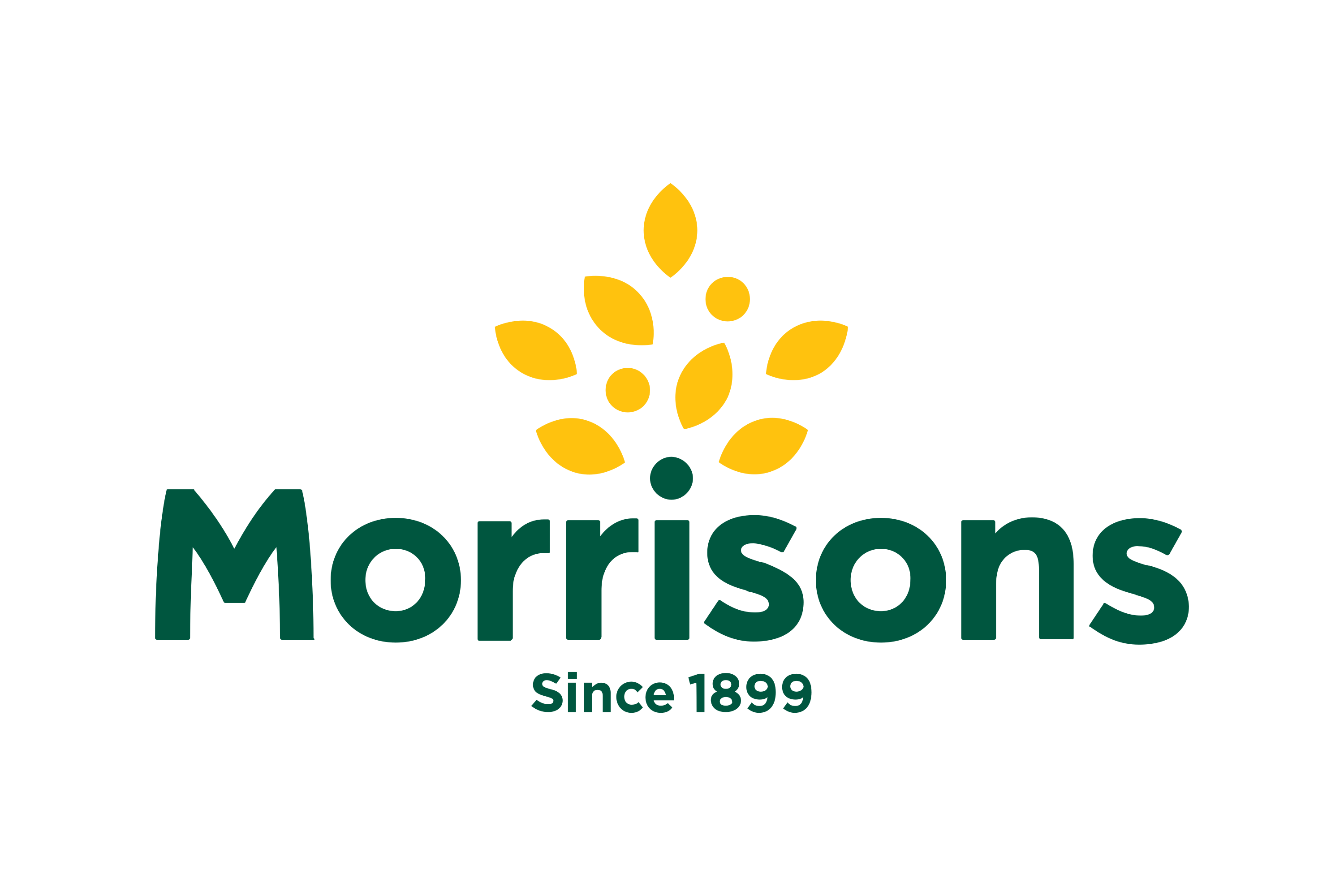Our Customers - Morrisons